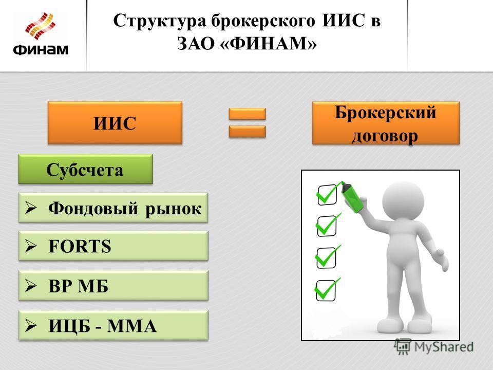 Структура брокерского ИИС в ЗАО «ФИНАМ» ИИС Брокерский договор Субсчета Фондовый рынок FORTS ВР МБ ИЦБ - ММА