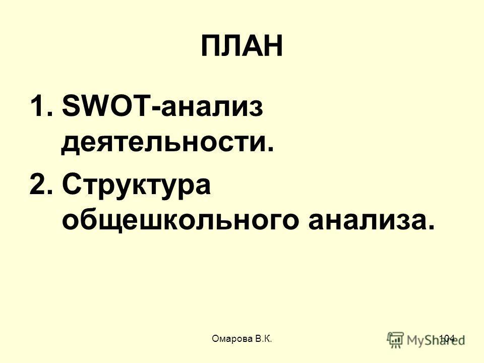 104 ПЛАН 1.SWOT-анализ деятельности. 2. Структура общешкольного анализа. Омарова В.К.
