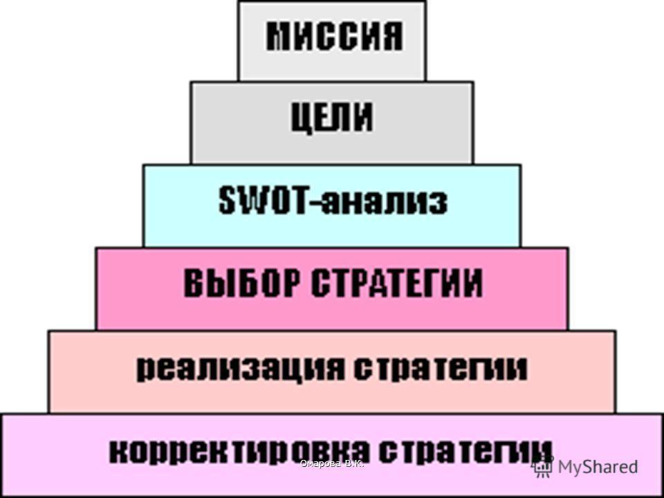 108 Омарова В.К.