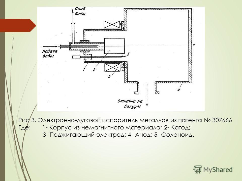 Рис 3. Электронно-дуговой испаритель металлов из патента 307666 Где: 1- Корпус из немагнитного материала; 2- Катод; 3- Поджигающий электрод; 4- Анод; 5- Соленоид.