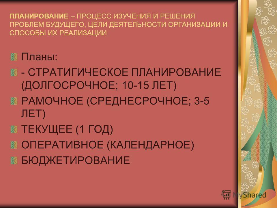 ПЛАНИРОВАНИЕ – ПРОЦЕСС ИЗУЧЕНИЯ И РЕШЕНИЯ ПРОБЛЕМ БУДУЩЕГО, ЦЕЛИ ДЕЯТЕЛЬНОСТИ ОРГАНИЗАЦИИ И СПОСОБЫ ИХ РЕАЛИЗАЦИИ Планы: - СТРАТИГИЧЕСКОЕ ПЛАНИРОВАНИЕ (ДОЛГОСРОЧНОЕ; 10-15 ЛЕТ) РАМОЧНОЕ (СРЕДНЕСРОЧНОЕ; 3-5 ЛЕТ) ТЕКУЩЕЕ (1 ГОД) ОПЕРАТИВНОЕ (КАЛЕНДАРНО