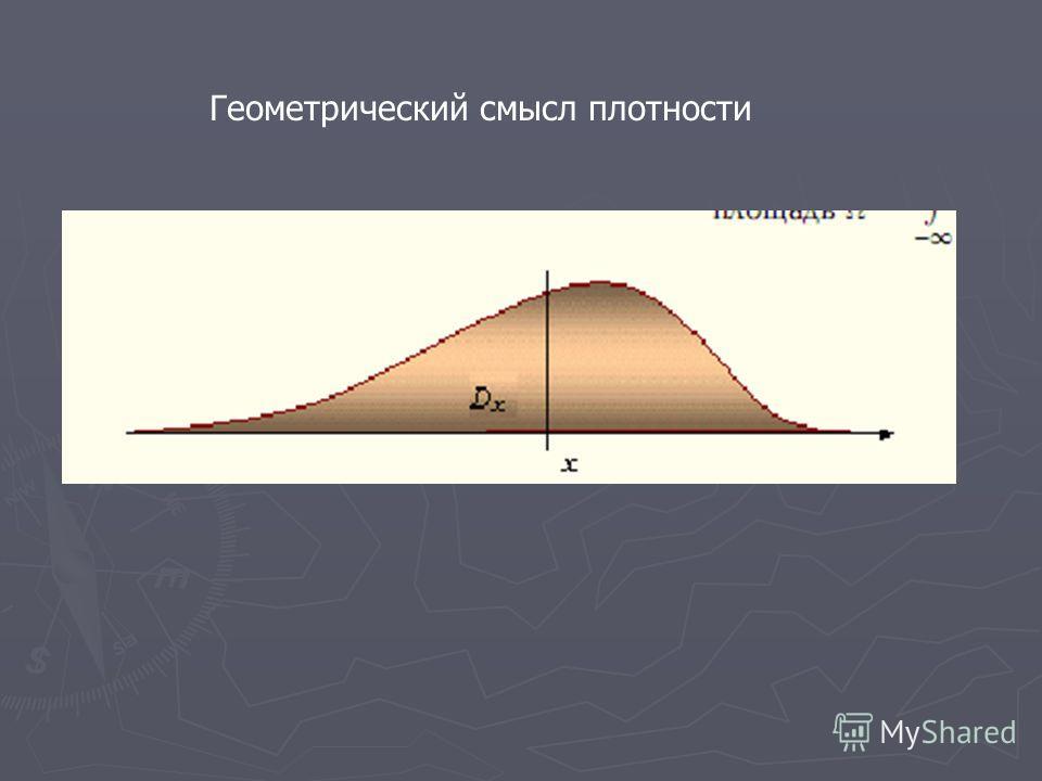 Геометрический смысл плотности