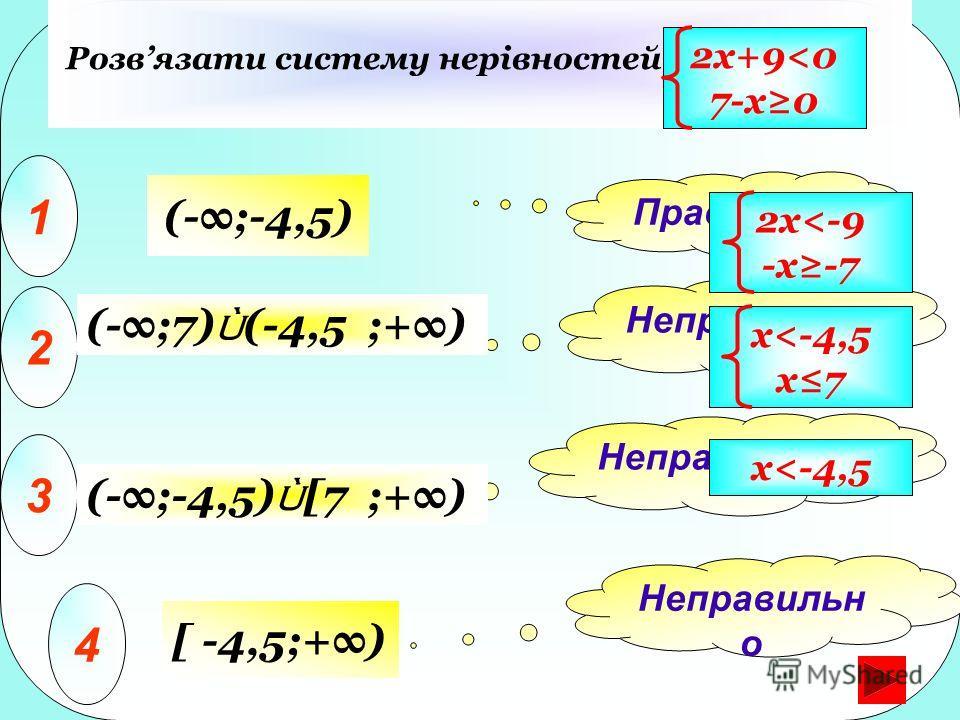 (-;-4,5) Розвязати систему нерівностей 1 2 3 4 Правильн о Неправильн о Неправильн о (-;7) ù (-4,5 ;+) [ -4,5;+) 2x+9