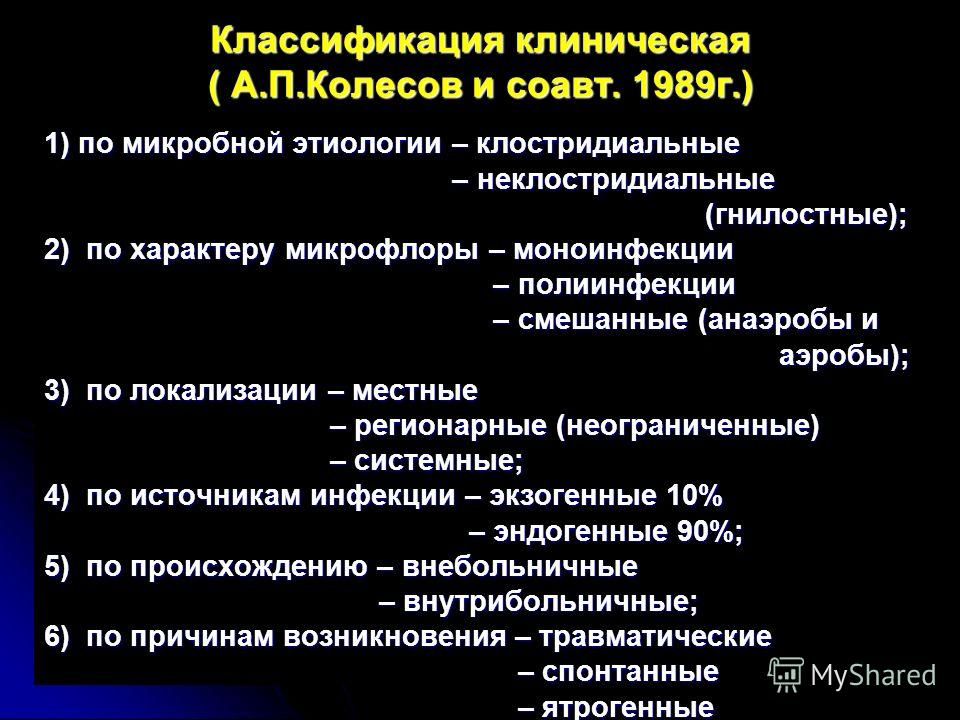 Классификация клиническая ( А.П.Колесов и соавт. 1989 г.) 1) по микробной этиологии – клостридиальные – неклостридиальные – неклостридиальные (гнилостные); (гнилостные); 2) по характеру микрофлоры – моно инфекции – поли инфекции – поли инфекции – сме