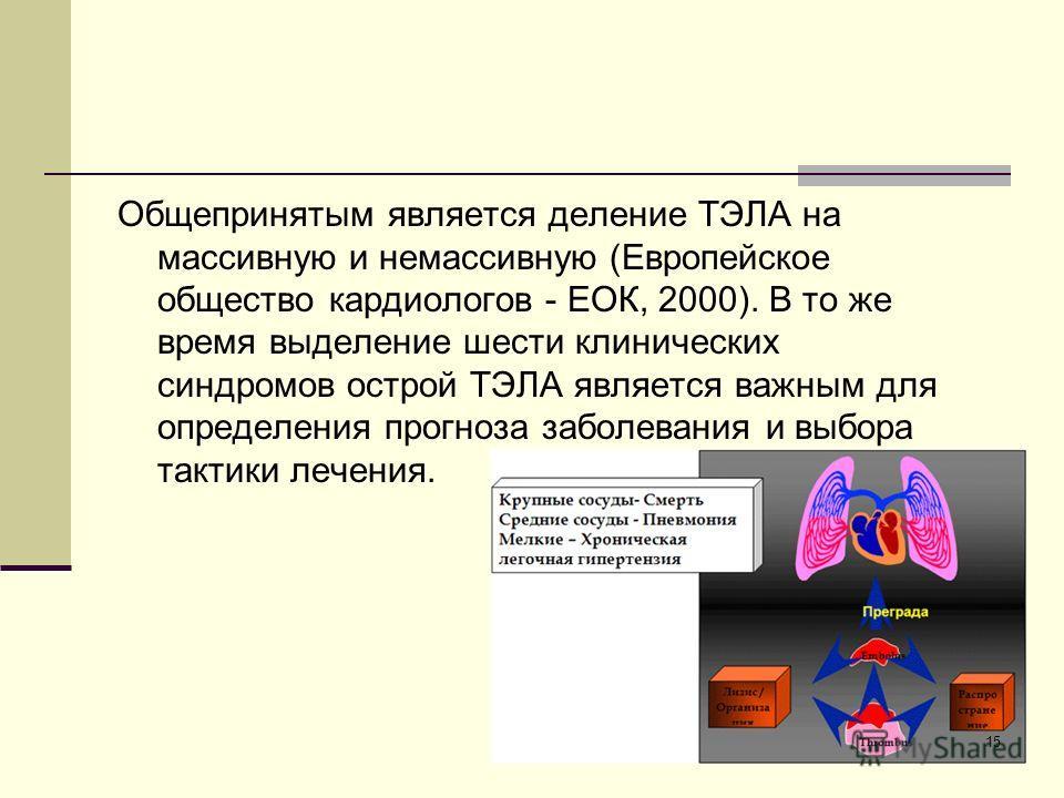 Общепринятым является деление ТЭЛА на массивную и немассивную (Европейское общество кардиологов - ЕОК, 2000). В то же время выделение шести клинических синдромов острой ТЭЛА является важным для определения прогноза заболевания и выбора тактики лечени