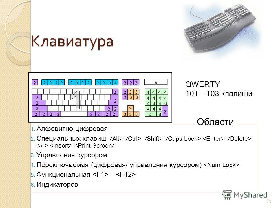 Манипулятор мышь (mouse) Левая кнопка : Click = выделение объекта ; Double Click = активизация объекта = Правая кнопка – вызов контекстного меню Колесо прокрутки (scrolling) 27