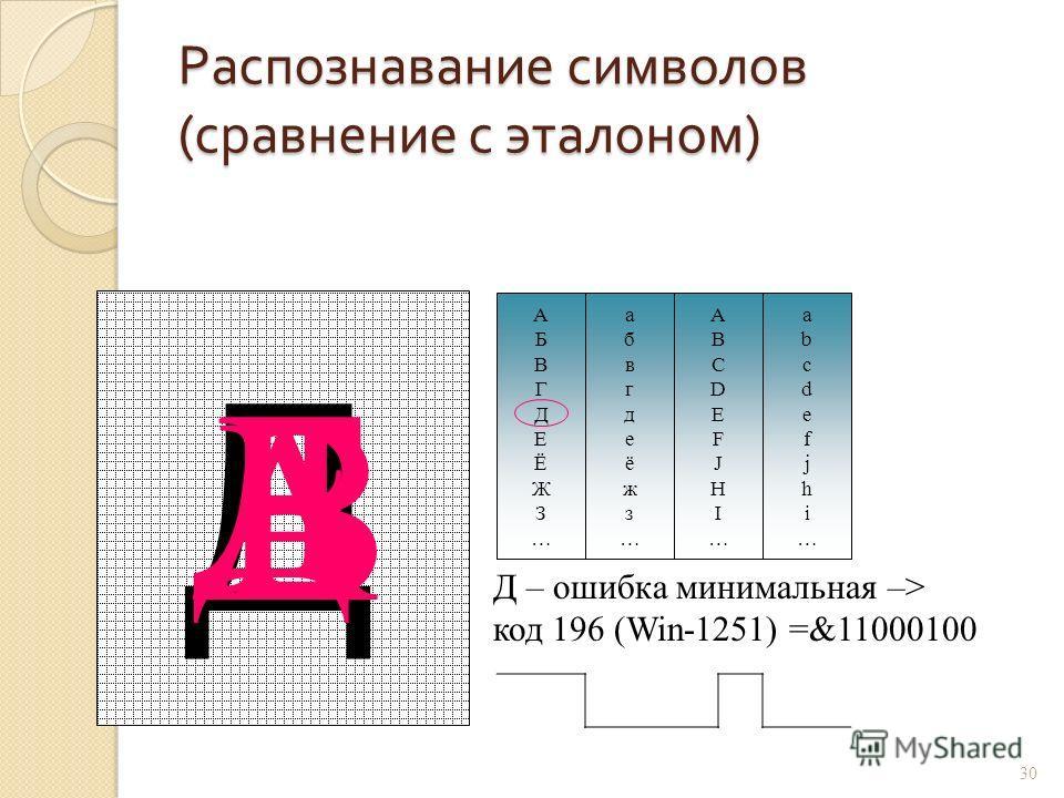 Сканер устройство для ввода изображений 29 фото/ рисунок текст растровый рисунок программа распознавания (Fine Reader) двоичный текст бумага или пленка цифровая (двоичная) среда ПК СКАНЕР планшетный Разрешение [dpi (dot per inch)] 300-1200 Формат A4,