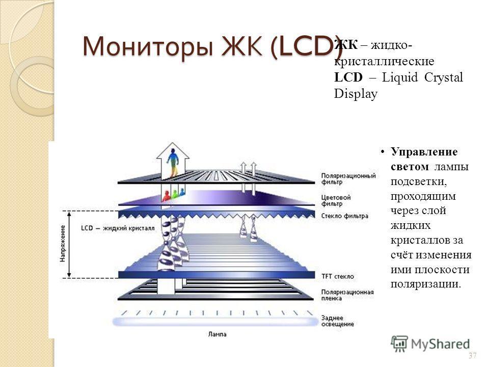 Мониторы ЭЛТ (CRT) 36 ЭЛТ – электронно- лучевая трубка Видимый размер монитора по диагонали – 15, 17, 19, 21 Разрешения, поддерживаемые монитором – VGA, SVGA, XGA, SXGA, UXGA Шаг зерна – расстояние между точками на экране (0,21 – 0,28 мм) Частота рег
