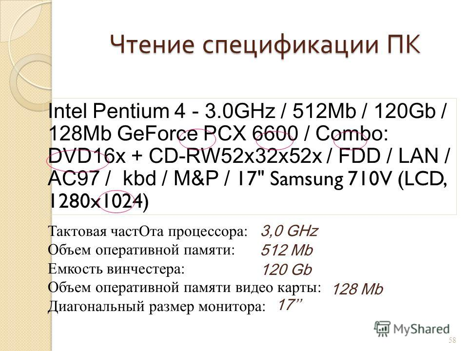 Спецификация ПК 57