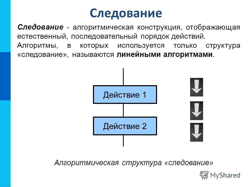 Следование Следование - алгоритмическая конструкция, отображающая естественный, последовательный порядок действий. Алгоритмы, в которых используется только структура «следование», называются линейными алгоритмами. Действие 1 Действие 2 Алгоритмическа