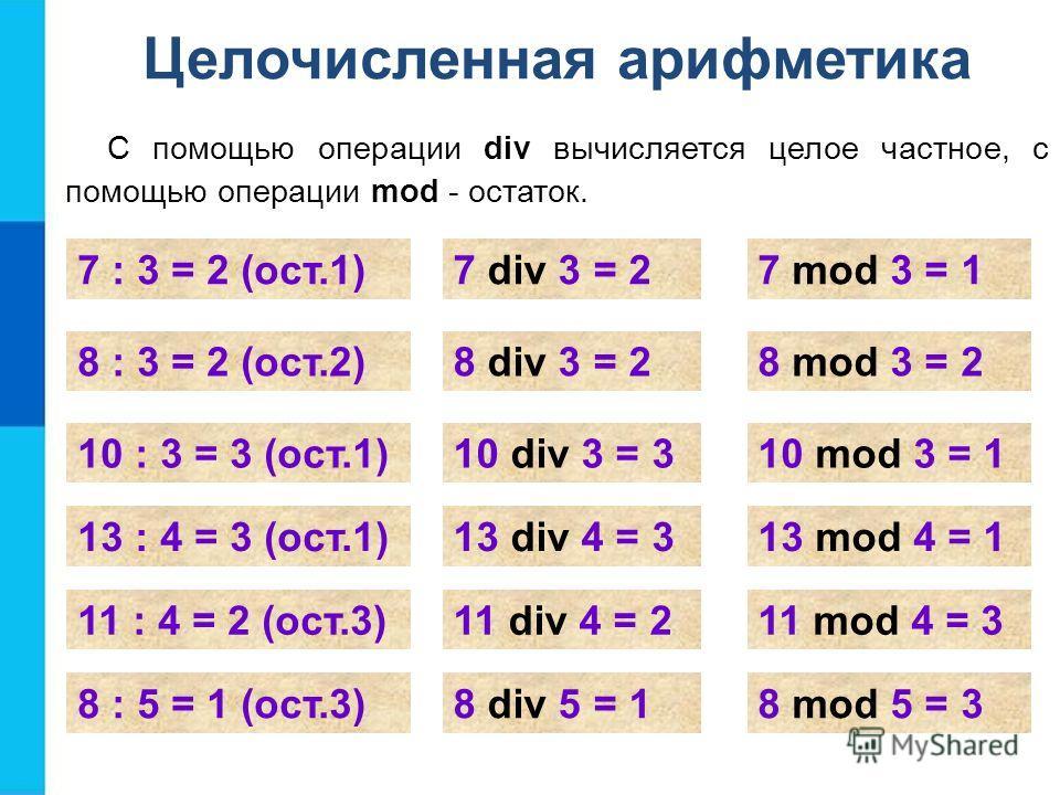 С помощью операции div вычисляется целое частное, с помощью операции mod - остаток. Целочисленная арифметика 13 : 4 = 3 (ост.1) 8 : 3 = 2 (ост.2) 7 : 3 = 2 (ост.1) 8 : 5 = 1 (ост.3) 11 : 4 = 2 (ост.3) 10 : 3 = 3 (ост.1) 13 div 4 = 3 8 div 3 = 2 7 div