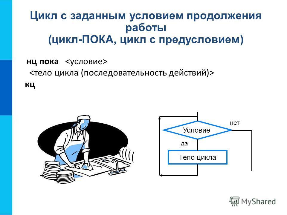 Цикл с заданным условием продолжения работы (цикл-ПОКА, цикл с предусловием) Тело цикла Условие да нет нц пока кц