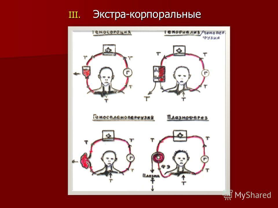 III. Экстра-корпоральные