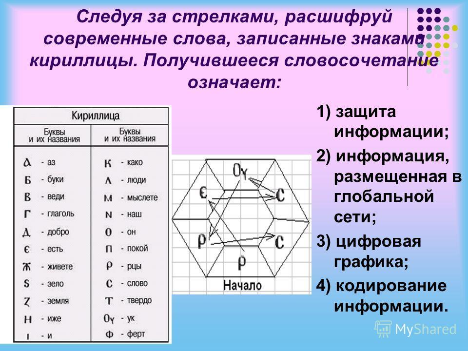 Следуя за стрелками, расшифруй современные слова, записанные знаками кириллицы. Получившееся словосочетание означает: 1) защита информации; 2) информация, размещенная в глобальной сети; 3) цифровая графика; 4) кодирование информации.