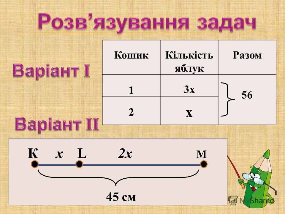 КошикКількість яблок Разом 1 3 х 56 2 x К x L 2x M 45 см