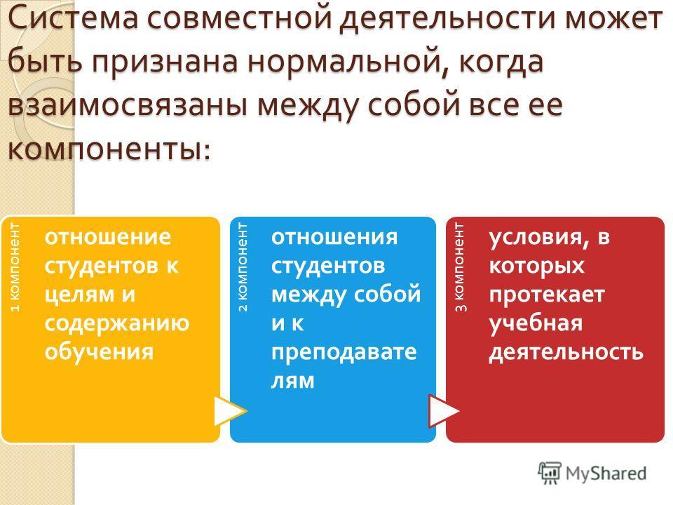 Система совместной деятельности может быть признана нормальной, когда взаимосвязаны между собой все ее компоненты : 1 компонент отношение студентов к целям и содержанию обучения 2 компонент отношения студентов между собой и к преподавателям 3 компоне
