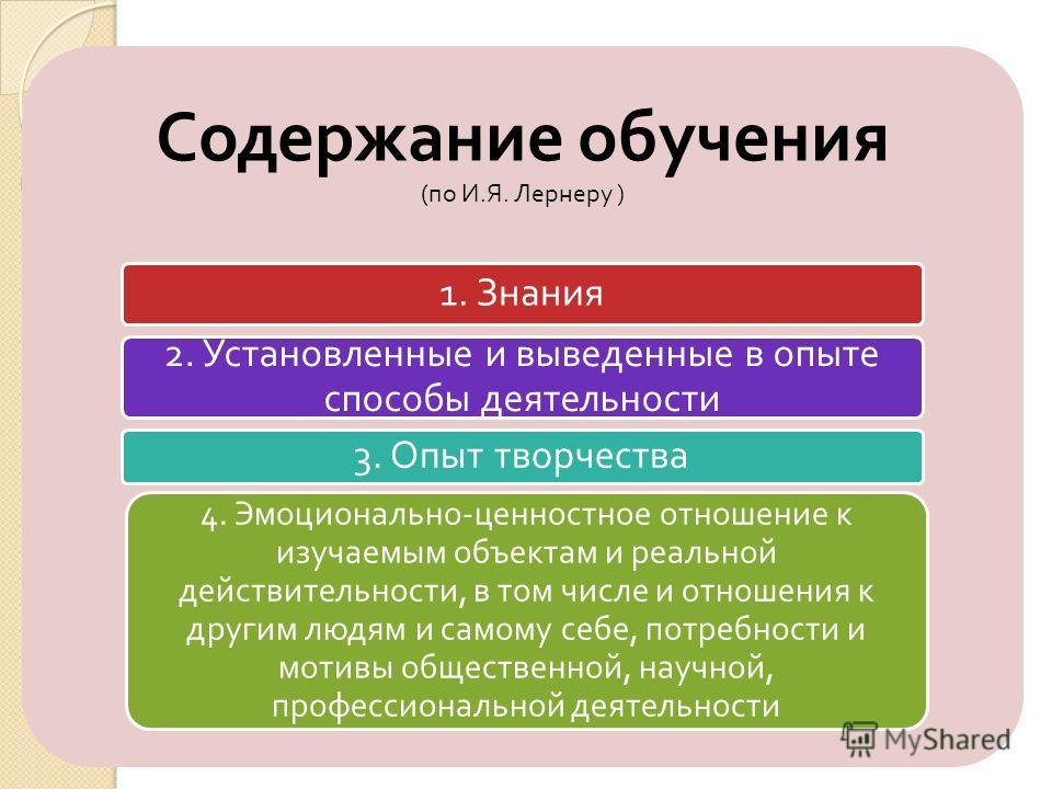 Содержание обучения (по И.Я. Лернеру ) 1. Знания 2. Установленные и выведенные в опыте способы деятельности 3. Опыт творчества 4. Эмоционально-ценностное отношение к изучаемым объектам и реальной действительности, в том числе и отношения к другим люд