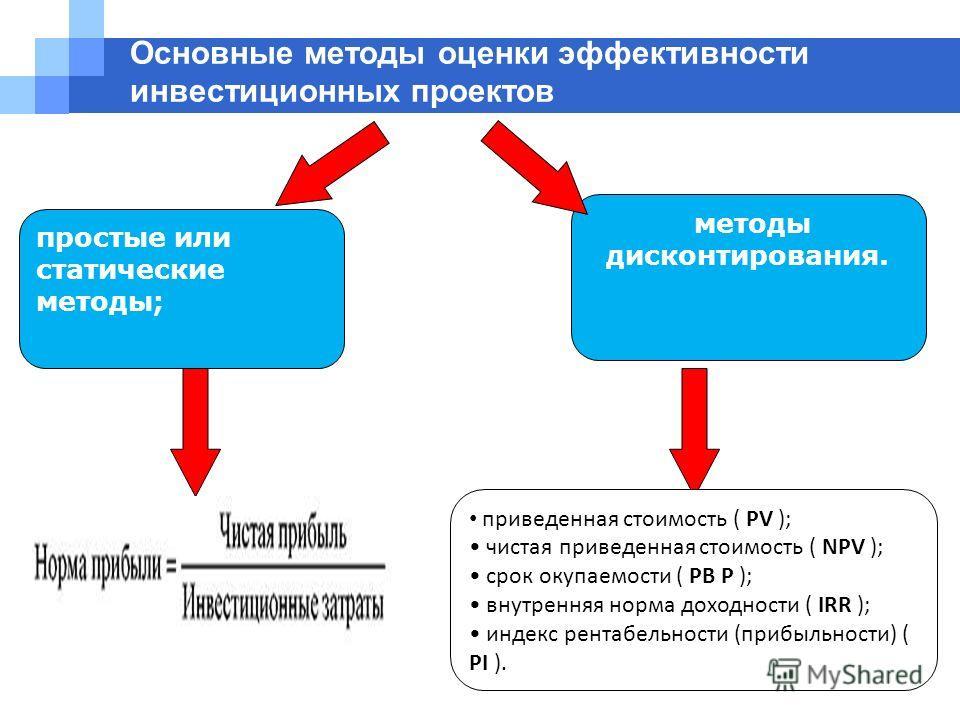 Основные методы оценки эффективности инвестиционных проектов простые или статические методы; методы дисконтирования. приведенная стоимость ( PV ); чистая приведенная стоимость ( NPV ); срок окупаемости ( PB P ); внутренняя норма доходности ( IRR ); и