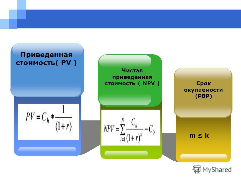Приведенная стоимость( PV ) Срок окупаемости (РВР) Чистая приведенная стоимость ( NPV ) m k