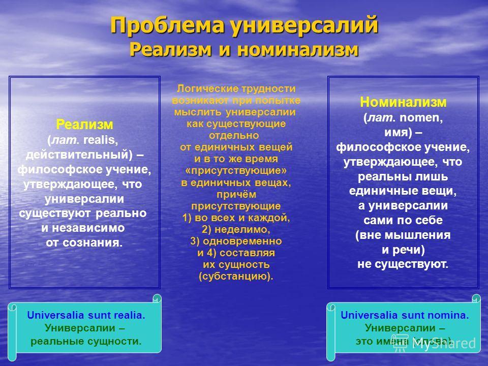 Проблема универсалий Реализм и номинализм Номинализм (лат. nomen, имя) – философское учение, утверждающее, что реальны лишь единичные вещи, а универсалии сами по себе (вне мышления и речи) не существуют. Universalia sunt nomina. Универсалии – это име