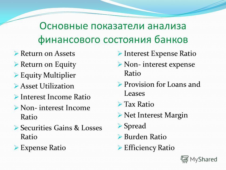 Основные показатели анализа финансового состояния банков Return on Assets Return on Equity Equity Multiplier Asset Utilization Interest Income Ratio Non- interest Income Ratio Securities Gains & Losses Ratio Expense Ratio Interest Expense Ratio Non-