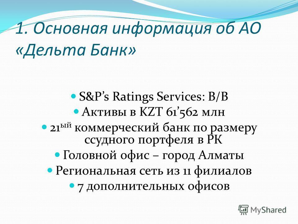 S&Ps Ratings Services: B/B Активы в KZT 61562 млн 21 ый коммерческий банк по размеру ссудного портфеля в РК Головной офис – город Алматы Региональная сеть из 11 филиалов 7 дополнительных офисов 1. Основная информация об АО «Дельта Банк»