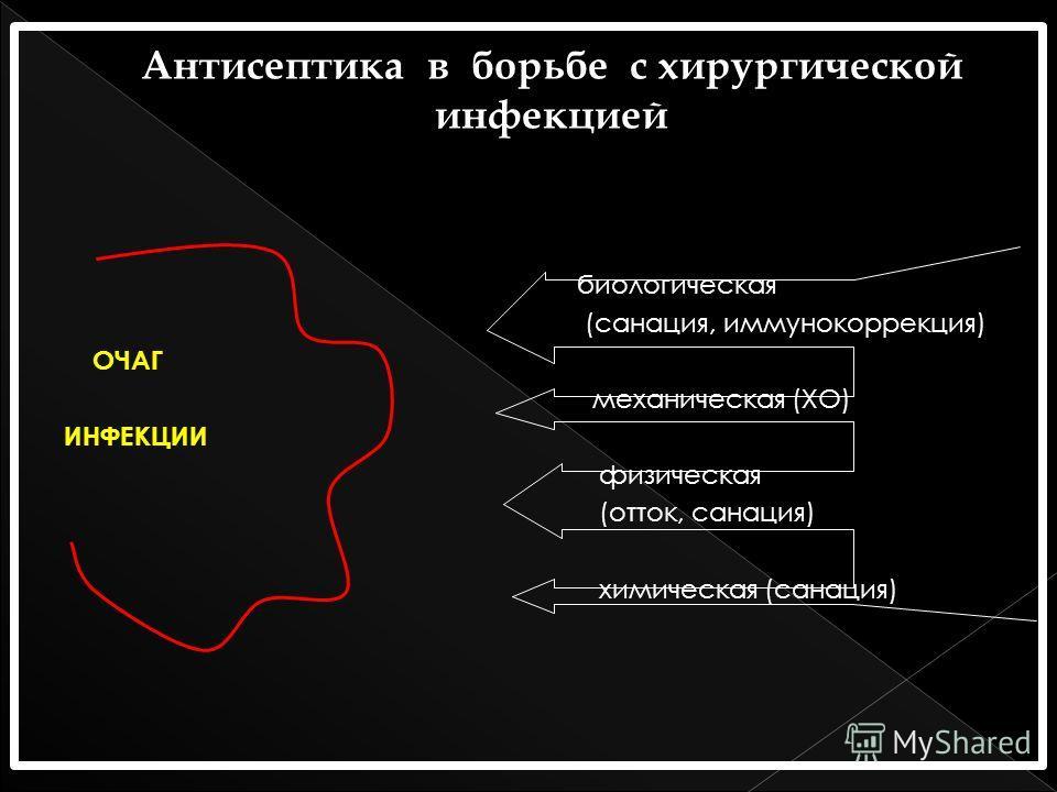 биологическая (санация, иммунокоррекция) ОЧАГ механическая (ХО) ИНФЕКЦИИ физическая (отток, санация) химическая (санация)