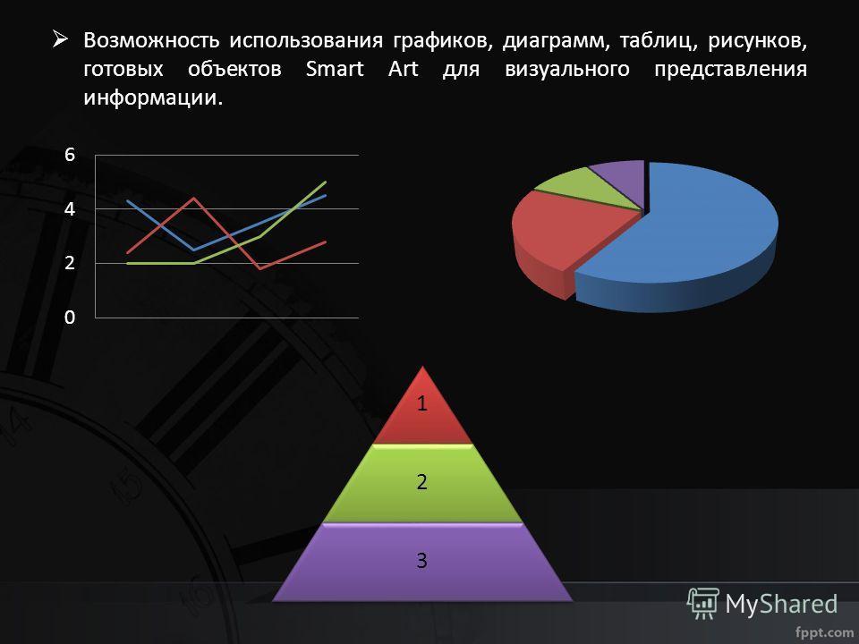 Возможность использования графиков, диаграмм, таблиц, рисунков, готовых объектов Smart Art для визуального представления информации. 1 2 3
