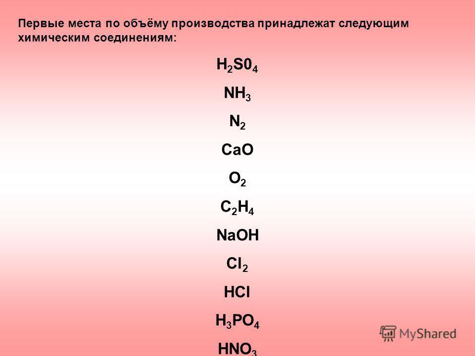 Первые места по объёму производства принадлежат следующим химическим соединениям: H 2 S0 4 NH 3 N2N2 CaO O2O2 C2H4C2H4 NaOH Cl 2 HCl H 3 PO 4 HNO 3