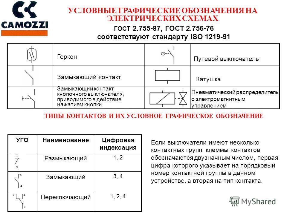 УСЛОВНЫЕ ГРАФИЧЕСКИЕ ОБОЗНАЧЕНИЯ НА ЭЛЕКТРИЧЕСКИХ СХЕМАХ ГОСТ 2.755-87, ГОСТ 2.756-76 соответствуют стандарту ISO 1219-91 Геркон Замыкающий контакт Замыкающий контакт кнопочного выключателя, приводимого в действие нажатием кнопки Путевой выключатель