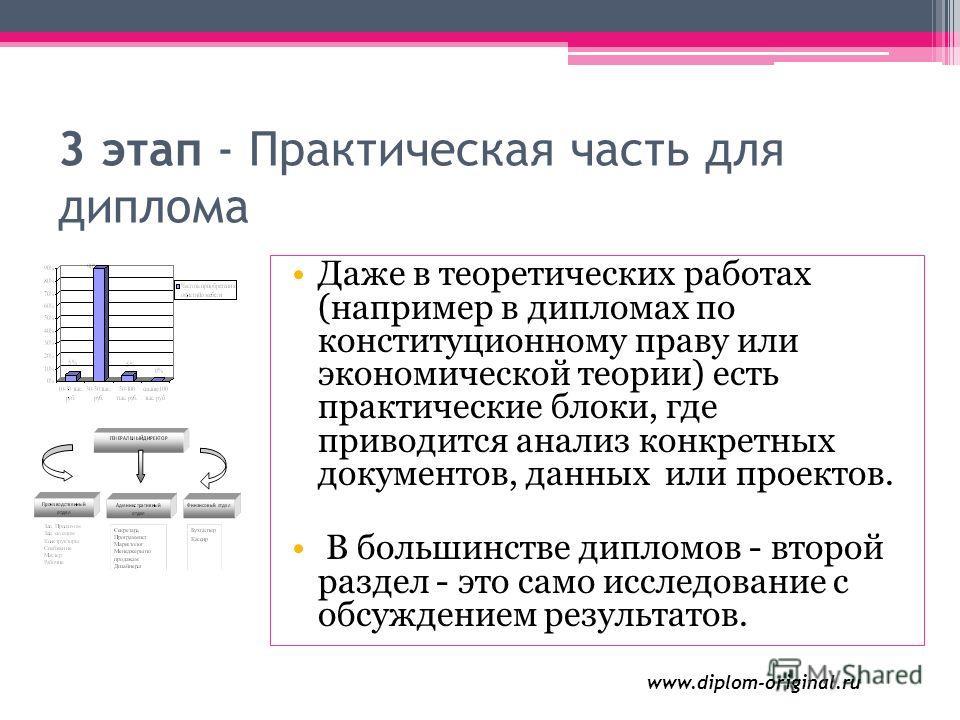 Презентация на тему Схема написания дипломной работы на заказ  5 3