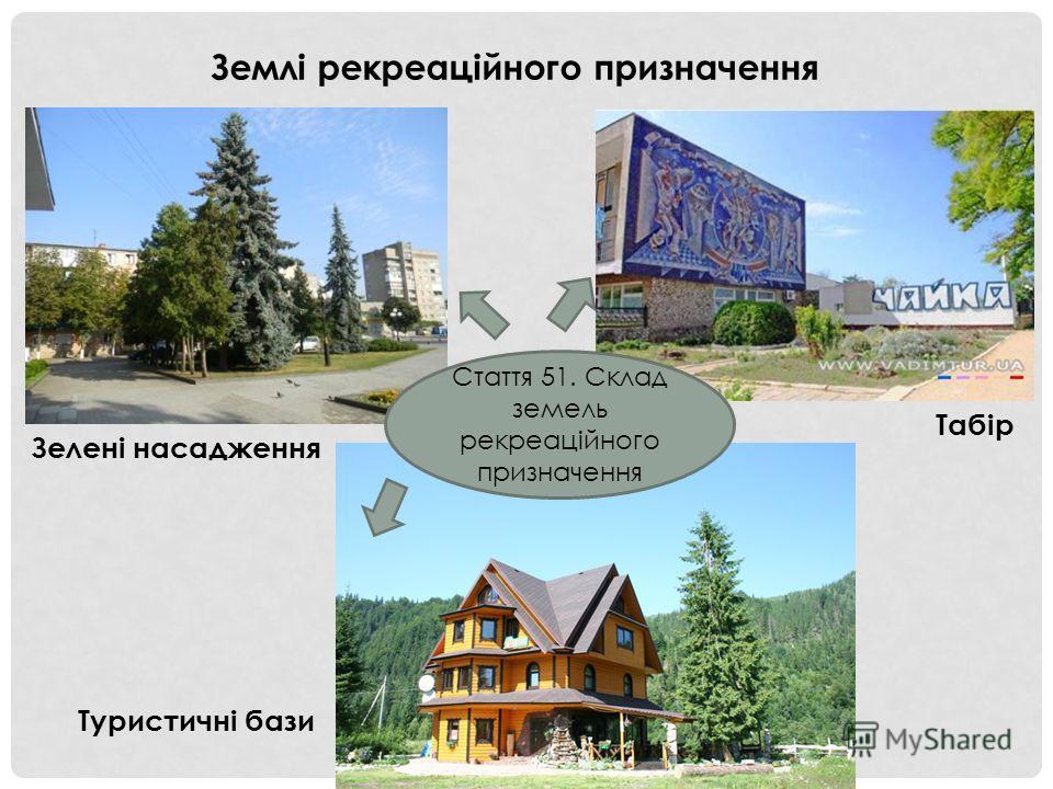 Землі рекреаційного призначення Табір Туристичні бази Зелені насадження Стаття 51. Склад земель рекреаційного призначення