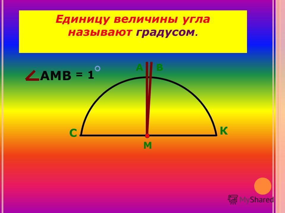 В ИДЫ ТРАНСПОРТИРОВ.