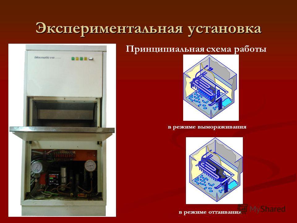 Экспериментальная установка Принципиальная схема работы в режиме вымораживания в режиме оттаивания