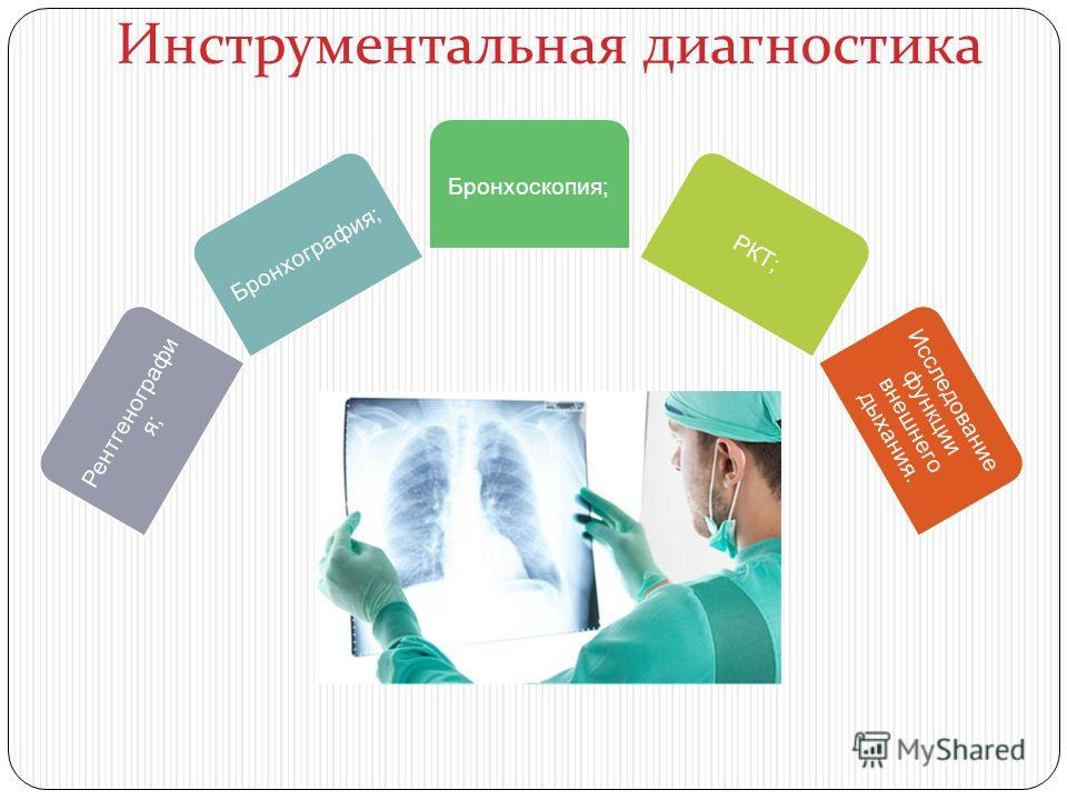 Инструментальная диагностика Рентгенографи я; Бронхография; Бронхоскопия; РКТ; Исследование функции внешнего дыхания.