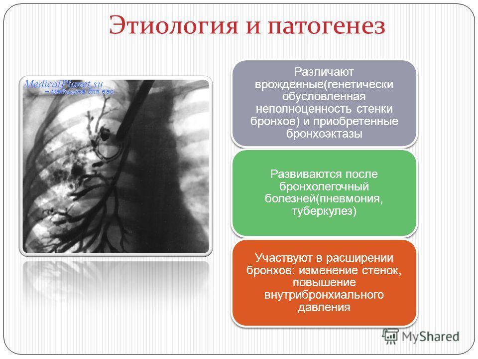 Этиология и патогенез Различают врожденные(генетически обусловленная неполноценность стенки бронхов) и приобретенные бронхоэктазы Развиваются после бронхолегочный болезней(пневмония, туберкулез) Участвуют в расширении бронхов: изменение стенок, повыш