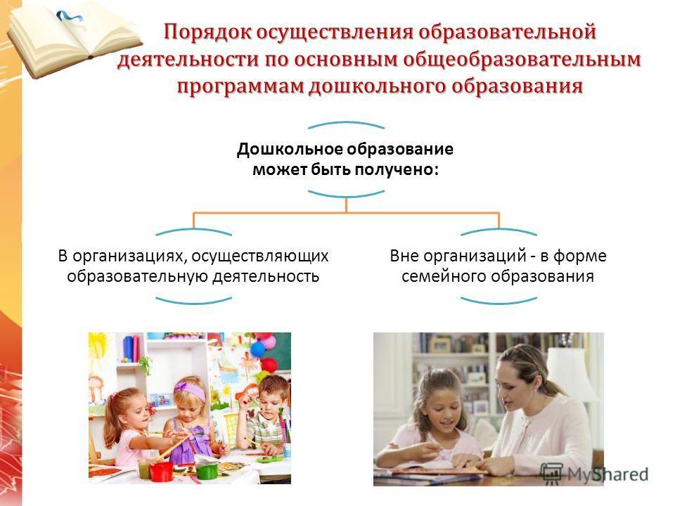 Порядок осуществления образовательной деятельности по основным общеобразовательным программам дошкольного образования Дошкольное образование может быть получено: В организациях, осуществляющих образовательную деятельность Вне организаций - в форме се