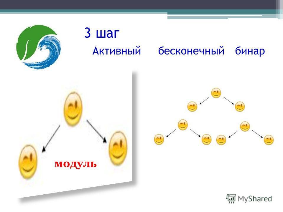 3 шаг Активный бесконечный бинар модуль