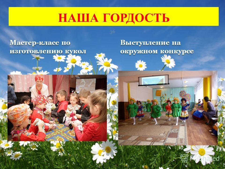 Мастер-класс по изготовлению кукол Выступление на окружном конкурсе 36 НАША ГОРДОСТЬ