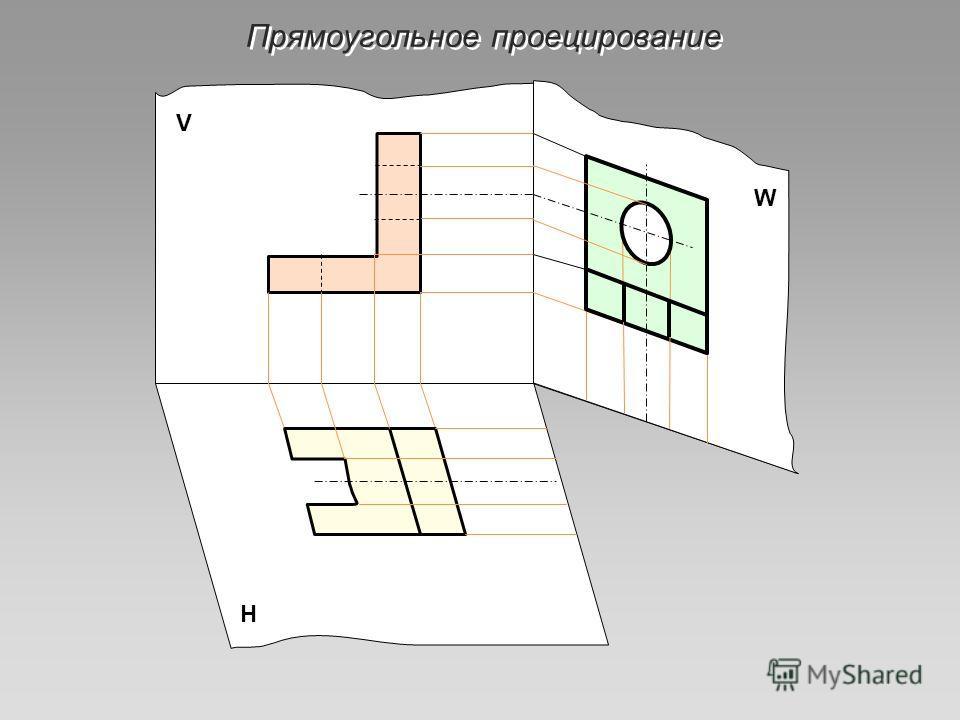 Прямоугольное проецирование Н W V
