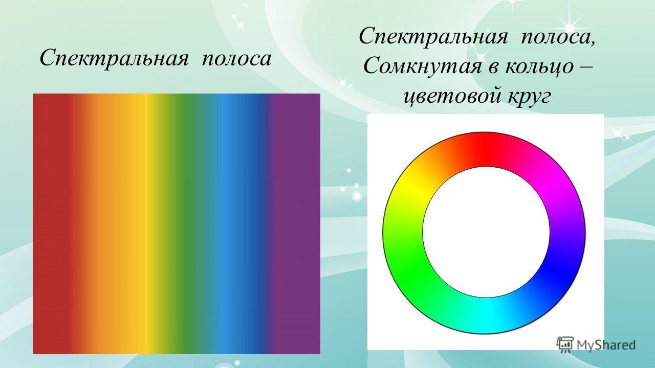 Спектральная полоса Спектральная полоса, Сомкнутая в кольцо – цветовой круг