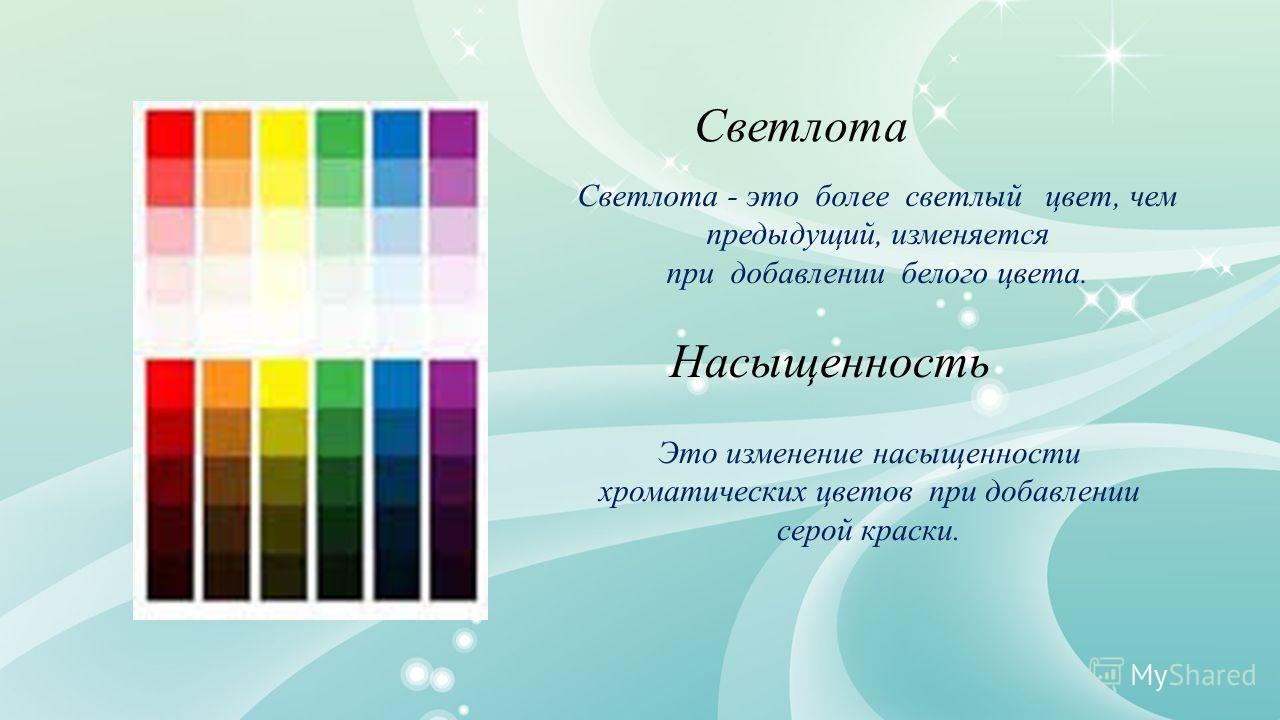 Светлота Светлота - это более светлый цвет, чем предыдущий, изменяется при добавлении белого цвета. Насыщенность Это изменение насыщенности хроматических цветов при добавлении серой краски.