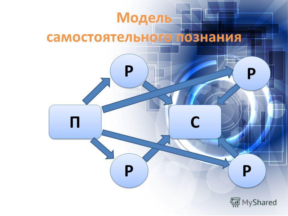 Модель самостоятельного познания П П С С Р Р Р Р Р Р Р Р