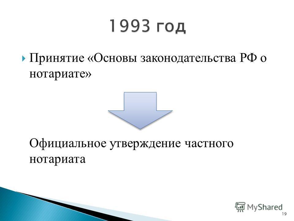Принятие «Основы законодательства РФ о нотариате» Официальное утверждение частного нотариата 19