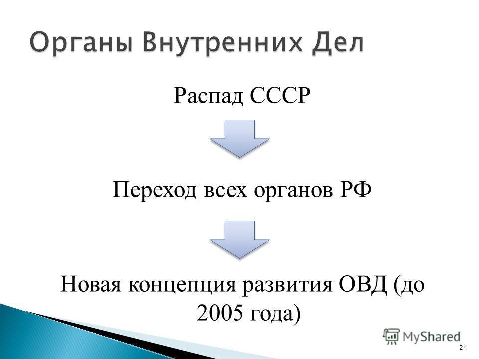 Распад СССР Переход всех органов РФ Новая концепция развития ОВД (до 2005 года) 24