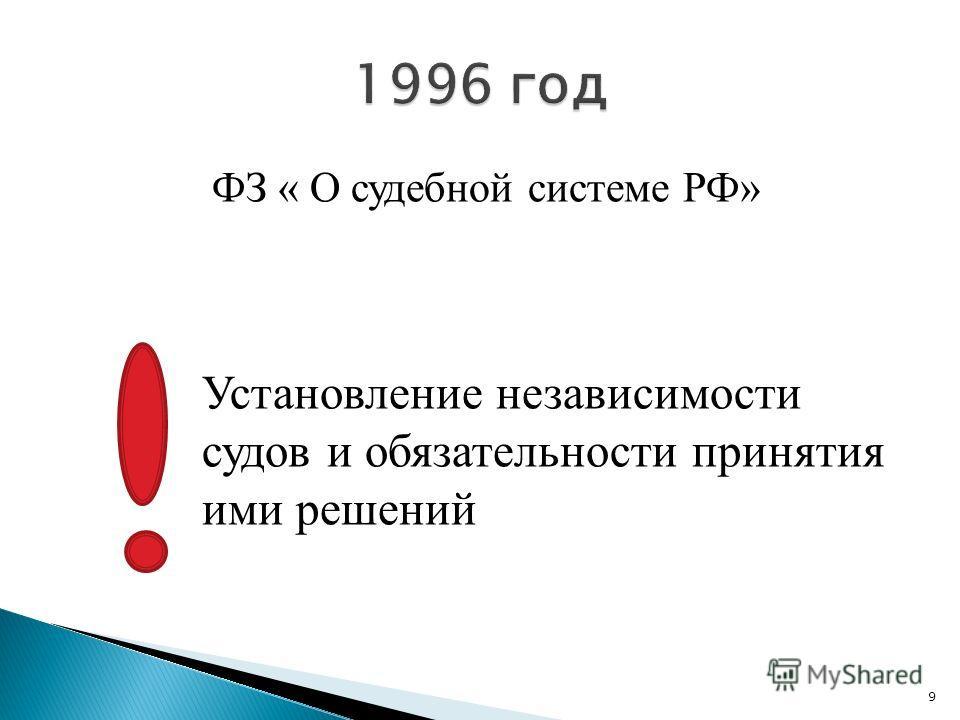 ФЗ « О судебной системе РФ» Установление независимости судов и обязательности принятия ими решений 9