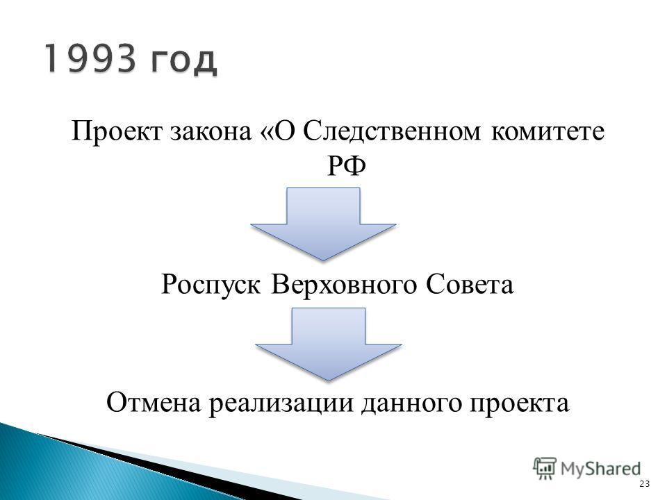 Проект закона «О Следственном комитете РФ Роспуск Верховного Совета Отмена реализации данного проекта 23