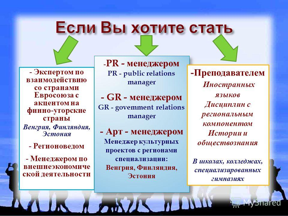 - Экспертом по взаимодействию со странами Евросоюза с акцентом на финно-угорские страны Венгрия, Финляндия, Эстония - Регионоведом - Менеджером по внешнеэкономической деятельности - PR - менеджером PR - public relations manager - GR - менеджером GR -