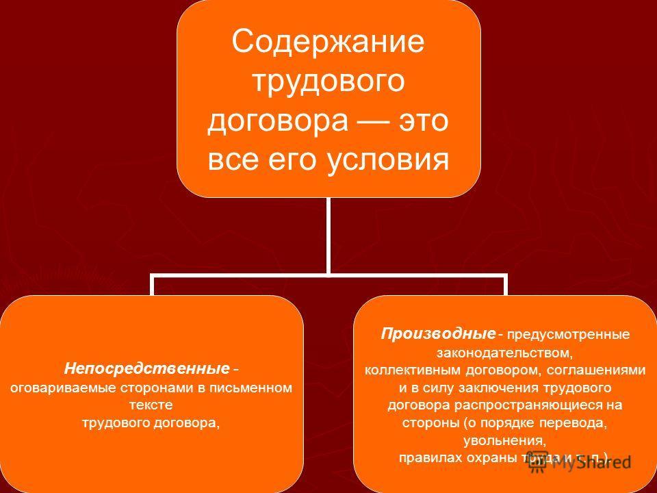 Содержание трудового договора это все его условия Непосредственные - оговариваемые сторонами в письменном тексте трудового договора, Производные - предусмотренные законодательством, коллективним договором, соглашениями и в силу заключения трудового д