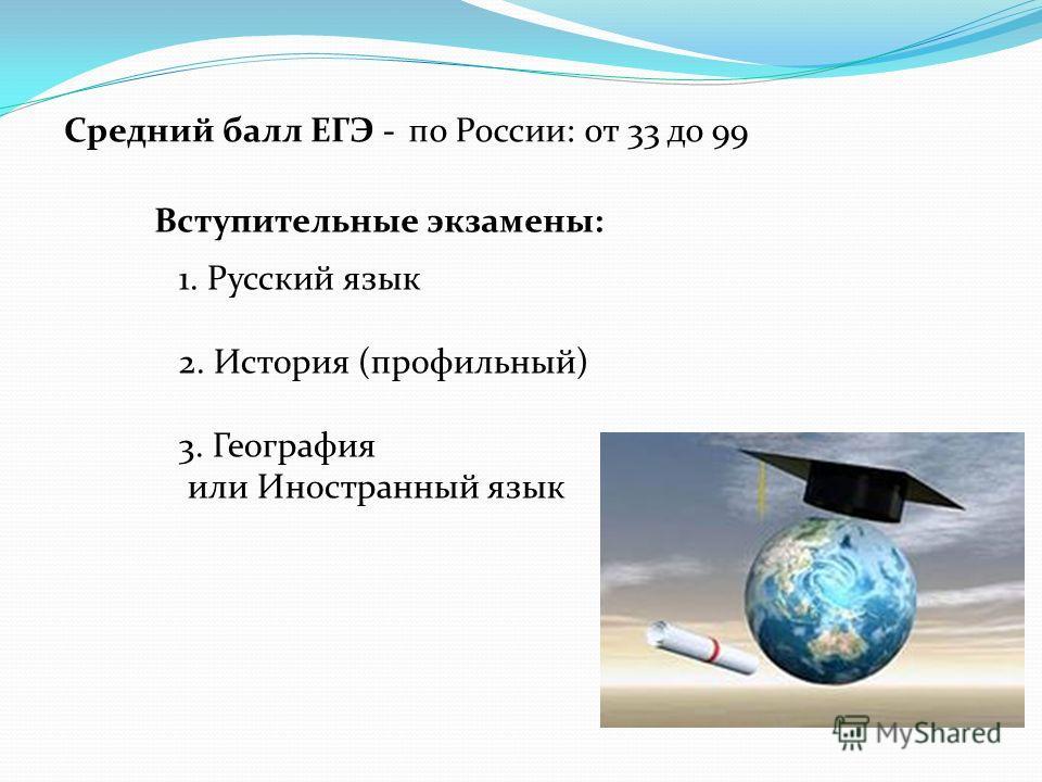Средний балл ЕГЭ -по России: от 33 до 99 Вступительные экзамены: 1. Русский язык 2. История (профильный) 3. География или Иностранный язык